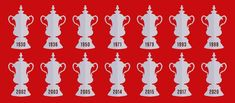 Arsenal Fc, Arsenal Football, Fa Cup Final, Great Team, Conversation, Chelsea, Cups, Twitter, Mugs