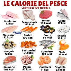 👉 Il pesce è uno degli alimenti che non dovrebbe mai mancare nella dieta , ha molti benefici e proprietà , andrebbe mangiato almeno tre… Food Calories List, Food Calorie Chart, 100 Calories, Low Calorie Recipes, Healthy Recipes, Healthy Drinks, Healthy Eating, Atkins, Food Facts