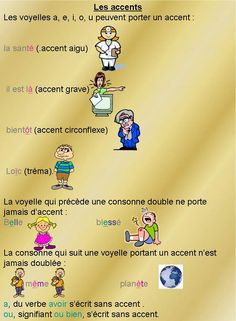 Les accents français via Lumley Education And Literacy, French Education, French Teacher, Teaching French, Les Accents, Core French, French Grammar, French Classroom, French Resources