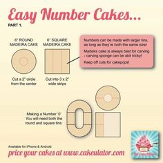 How to make number 0 shaped cake