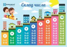 Вивчаємо «Склад числа» для початкових та перших класів Preschool Education, Teaching Math, Maths Day, 1st Grade Math Worksheets, Kids Background, Math School, Expressions, Math For Kids, Preschool Activities
