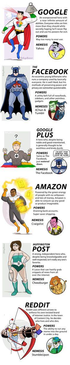 The Internet Justice League - Social Media and #Superheros #Socialmedia