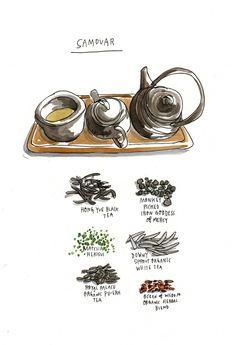 #tea  l  WWW.TEAWICK.COM  -  @Teawick