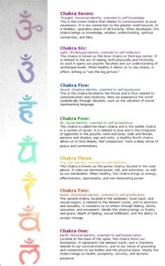 Seven Chakras. Idea: tattoo it down your spine/back, vertically, in whatever order.