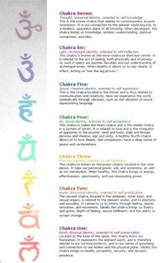 Seven Chakras: Buddhism. Tattoo down my spine.