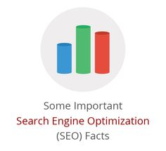 Let us look at some important facts that as a business website owner/developer, you could consider. Learn More! Web Google, Business Website, Seo Services, Search Engine Optimization, Internet Marketing, Blogging, Infographic, Facts, Social Media