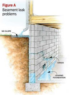 how to restore old stone basement walls historic homes