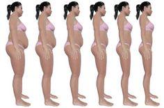 как убрать внутренний жир мужчины