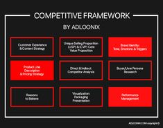 The understanding of what #competitors offer, how much their #products are better are important because this knowledge will be able to give you an opportunity to become better. Thus, you have to conduct #competitor #analysis. If you know, what weaknesses and strengthens your #competitors have, you will find out the way how to transform this information into an effective tool. Always remember about those, who can take your bread, because they actually can. Value Proposition, Competitor Analysis, Always Remember, Customer Experience, New Product, Brand Identity, Mistakes, Opportunity, Digital Marketing