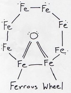 Ferrous Wheel. Inogranic humor.