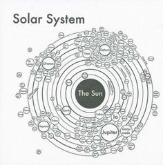 Astronomy: Solar system Guide: Cosmology and Space Science: Space Exploration: Buying a Telescope: Cosmos, Earth Science, Science And Nature, Life Science, Solar System Map, Solar System Diagram, Sun And Earth, Planets And Moons, Constellations