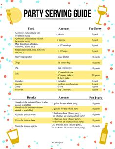 How Much Food to Serve at a Party – Free Printable Serving Guide – The little thins – Event planning, Personal celebration, Hosting occasions Event Planning Guide, Party Planning Checklist, Event Planning Business, Catering Business, Catering Menu, Birthday Party Checklist, Catering Ideas, Business Ideas, Recipes