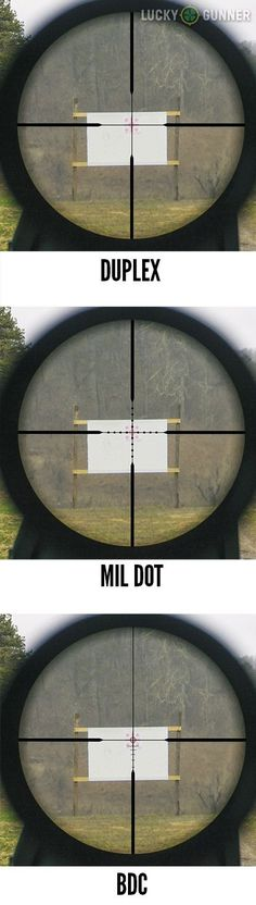 Scope differences