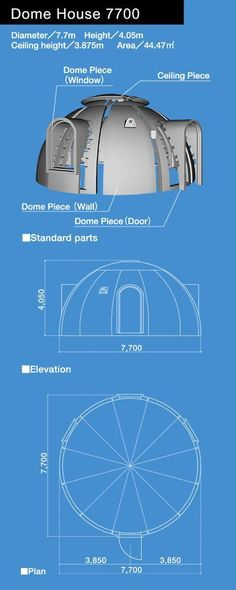 Dome house 7700 Source by DomeHouseIdeas Igloo House, Dome House, Foam Dome, Monolithic Dome Homes, Geodesic Dome Homes, Green Magic Homes, Dome Structure, Shelter Design, Unusual Homes