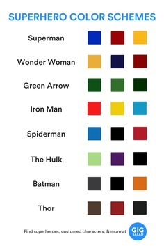 Planning a superhero party? Here's an easy guide to popular superhero color schemes! design for men boy rooms color palettes