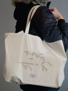 Pop Chart Lab --> Design + Data = Delight --> The Great Gatsby Sentence Diagram Tote Bag