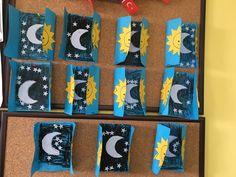 Diy For Kids, Preschool, Flag, Country, Night, Wallpaper, Science, Rural Area, Kid Garden