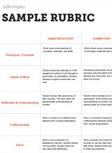 4 Easy Tips and Tricks for Creating Visually Engaging Rubrics | Edutopia