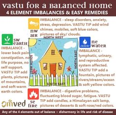 VASTU FOR A BALANCED HOME - The ancient science of Vastu Shastra (the basis for Feng Shui) can help you maximize your health by harnessing the power of your surroundings. It is based on the four elements of fire, water, air, and earth.