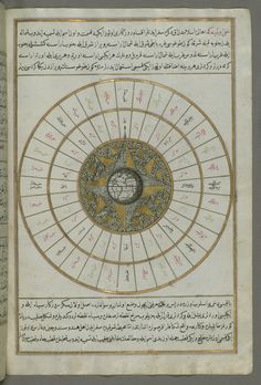 Illuminated manuscript, Map of Western Hemisphere with a Windrose, Book on Navigation, Piri Reis, Ottoman Empire, 17th century.