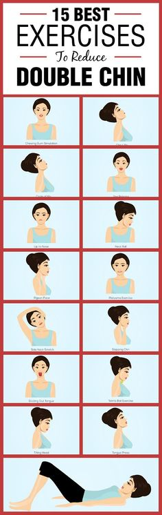 Do you have a double chin? Do you feel it is limiting your beauty? Double chin…
