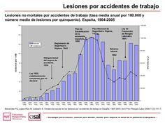 """Prevención de accidentes """"in itinere"""" en el sector del transporte urbano de superficie y ferroviario. (Jornadas de Barcelona, 2013)"""