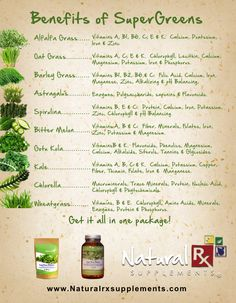 SuperGreens!  and their health benefits