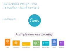 33 Graphic Design Tools To Publish Visual Content