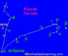 My Pisces sign, besides representing two fishes, also represents Christ, and Christianity.