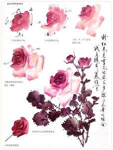 "Photo from album ""Розы"" on Yandex. Sumi E Painting, Chinese Painting, Fabric Painting, Mirror Mosaic, Mosaic Art, Resin Tutorial, Watercolor Rose, Diy Arts And Crafts, Art Tutorials"