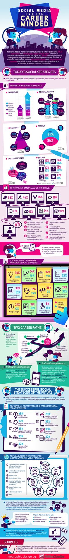 Social Media for Career Minded #infographics