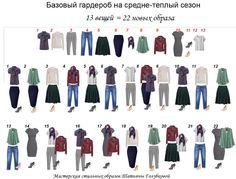Мастерская счастья: Базовый гардероб на средне-теплый сезон