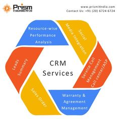#CRMServices #FlexibleSolution #EasytoStart                                    For more details please visit us at http://www.prismitindia.com/ or Contact us at 020-67246724