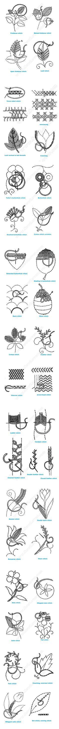 Needlework Mais