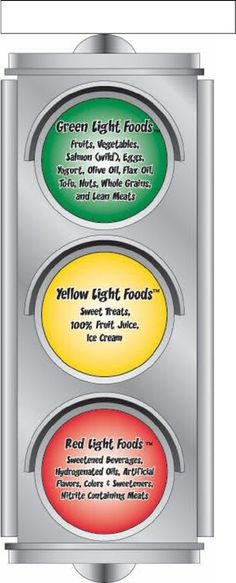 "Let's teach our kids about stoplight eating.  Green - go foods  Yellow - slow foods  Red - stop foods  Do you and your family find it hard to eat the ""recommended"" 7-13 servings of fruits & vegetables a day? That's the best way to stay healthy and especially to reduce your risk of cancer, stroke, heart disease, diabetes, etc. It could change your life! ♥"