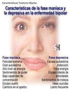 brasil: transtorno bipolar  soft bipolar cyclothymia resources from www.boisebipolarcenter.com