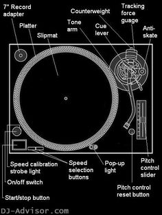 #TechnicsSL1200 manual