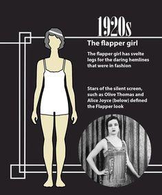 Body Evolution - 1920's