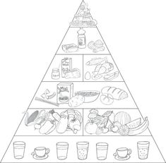 """Materialkiste: """"How to stay healthy"""" Healthy nutrition # Staying on a diet # Nutrition # Education Art Education Nutrition Education, Diet And Nutrition, Art Education, Healthy Habbits, Food Pyramid, Abdominal Fat, Science, How To Stay Healthy, Coloring Pages"""