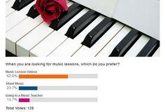 Get free Piano Sheet Music
