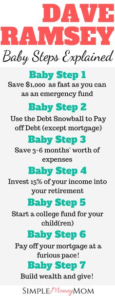 Learn the 7 Baby Steps to financial freedom by Dave Ramsey. Here is a simple guide to learning each step. Learn how to get out of debt and start building wealth. card How Moms Can Start Paying Off Debt Debt Snowball Spreadsheet, Dave Ramsey Debt Snowball, Total Money Makeover, Paying Off Credit Cards, Budget Planer, Thing 1, Financial Peace, Get Out Of Debt, Money Saving Tips