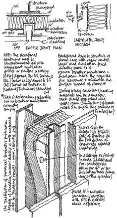 26 Rainscreen Cladding : Letting air in to keep rain out Architecture Journal, Detail Architecture, English Architecture, Architect Sketchbook, Rainscreen Cladding, Carpentry And Joinery, Detailed Drawings, Book Format, Technical Drawing