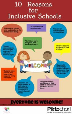 10 Reasons for Inclusive Schools via @The Inclusive Class
