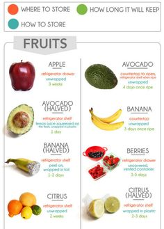 For storing anything and everything: | 17 Useful Cheat Sheets Everyone Should Keep In Their Kitchen