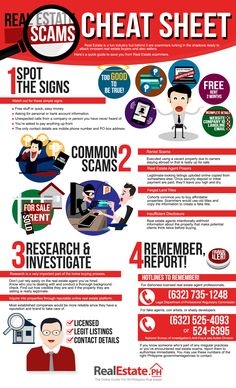 Real Estate Scams Cheat Sheet #infographic #RealEstate