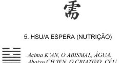 """Imagem de abertura para o post I Ching o Livro das Mutações - Livro Primeiro Hexagrama 5: Hsu / A Espera (Nutrição) publicado no endereço http://ift.tt/2xnNEYq do blog """"Sun Tzu e A Arte da Guerra"""". Referências informadas no final do post."""