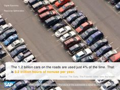 The 1.2 billion cars on the roads are used just 4% of the time. That is 8.2 trillion hours of nonuse per year.