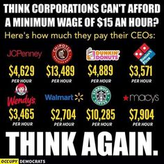 Republicans love to attack the federal government as a wasteful bloated bureaucracy, but when you start to look past the surface, it becomes clear that the real waste is coming from corporations that are taking advantage of the federal government.