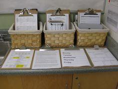 Being an organised educator