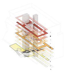 architecture egress diagrams - Google Search
